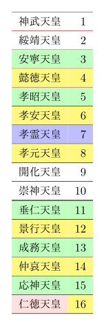 xcolor-table01.png