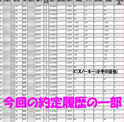20180309ループイフダン検証約定履歴