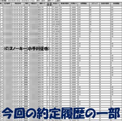 20180310トラッキングトレード検証約定履歴