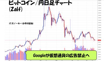 20180317ビットコイン円日足