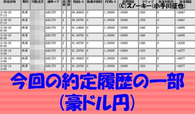 20180323ループイフダン検証約定履歴豪ドル円