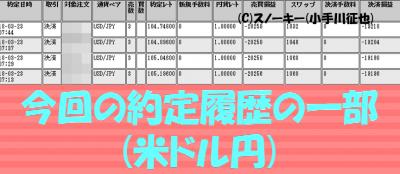 20180323ループイフダン検証約定履歴米ドル円