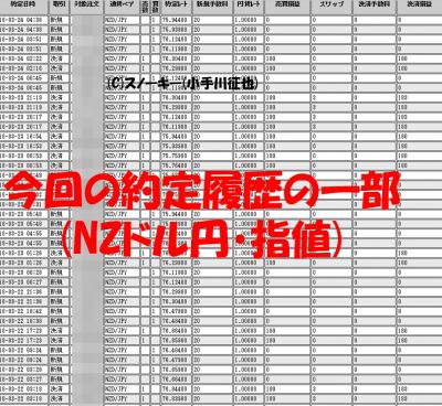 20180324トラッキングトレード検証約定履歴NZドル円