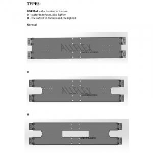 allflex_types-800x800.jpg