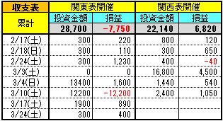 180324中山収支