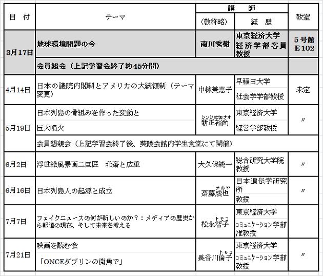 2018年3月会報スケデュール2