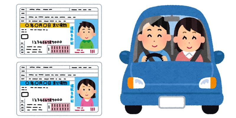 自動車・バイクなどの運転免許は合宿で早期取得がお得!