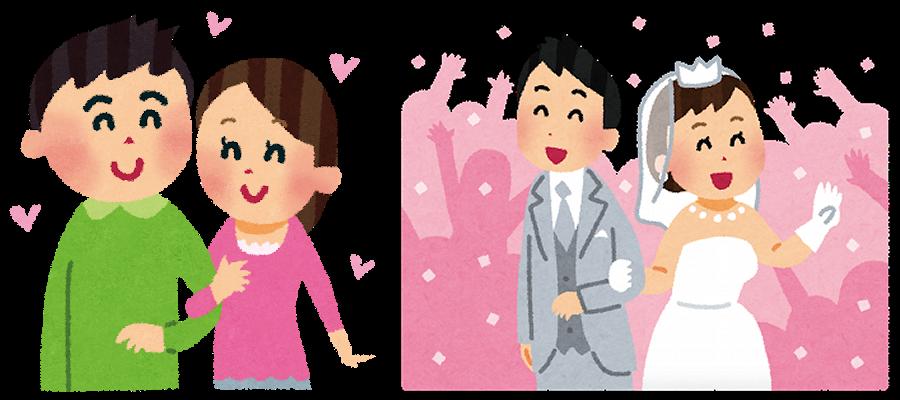 カップル・結婚