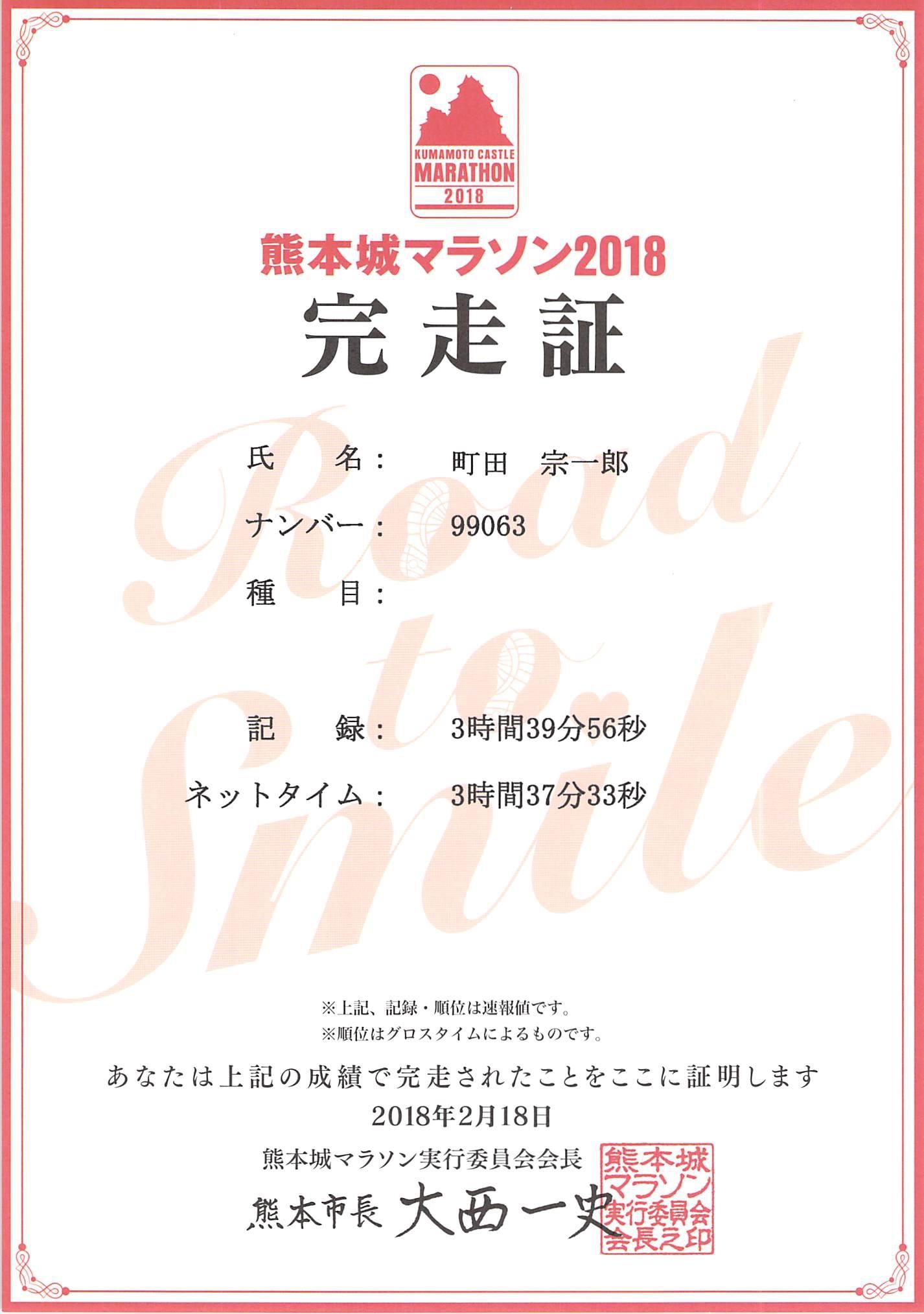 2018熊本城マラソン