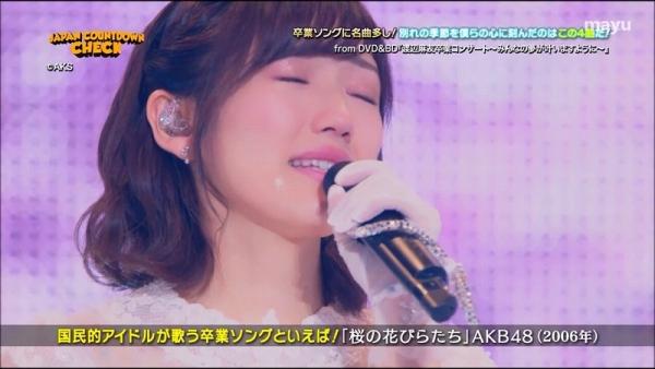 CDTV (14)