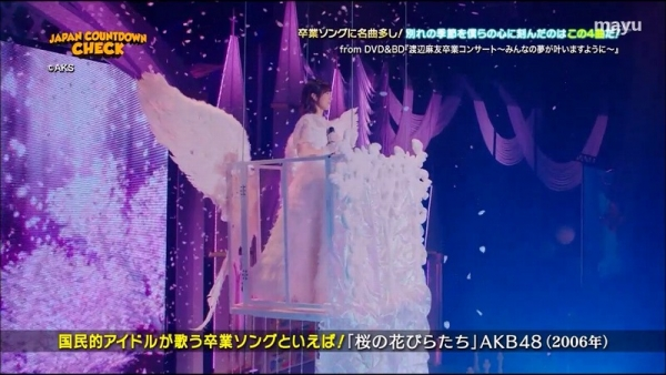 CDTV (9)