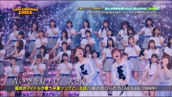 CDTV (8)