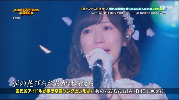 CDTV (4)