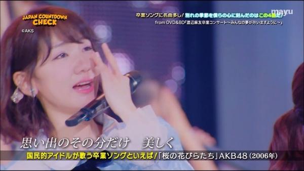 CDTV (3)