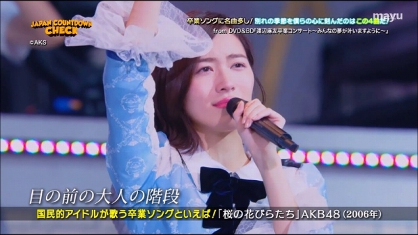 CDTV (1)