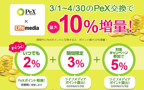 ライフメディア PEX増量