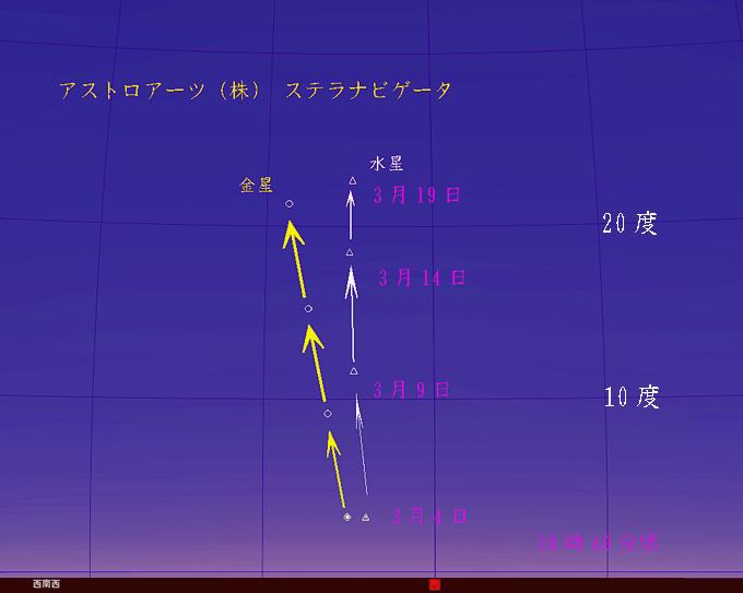 星図20180304~19金星と水星