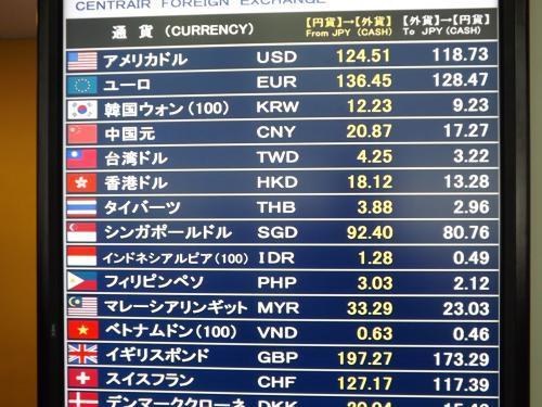 中部国際空港 本日のレート