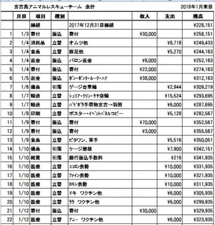 2018年1月会計報告 (1)