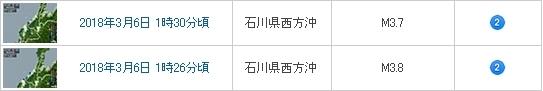石川地震3月初旬