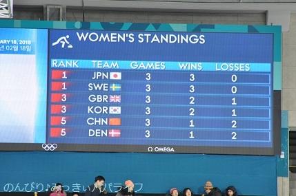 pyeongchang2018069.jpg