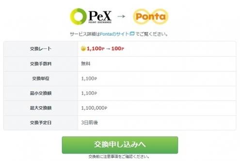PeX⇒Ponta交換レート