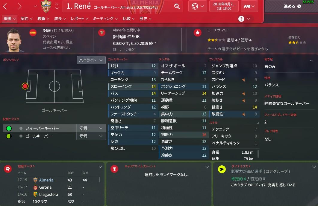 選手/Alm 18-19 - 名将?への道 ...