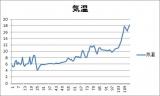 20180303鷲頭山096