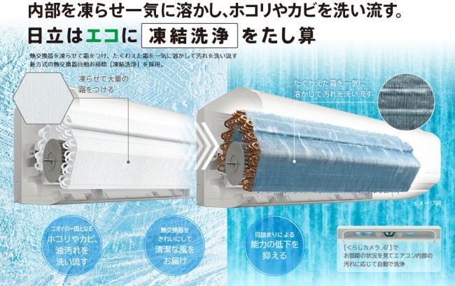 内部を凍らせ一気に溶かし、ホコリやカビを洗い流す凍結洗浄