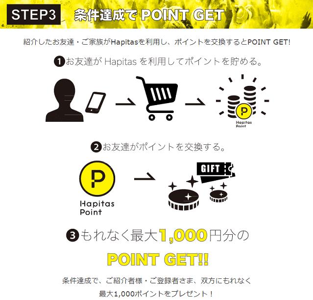 ハピタスの友達紹介キャンペーンの条件クリア方法