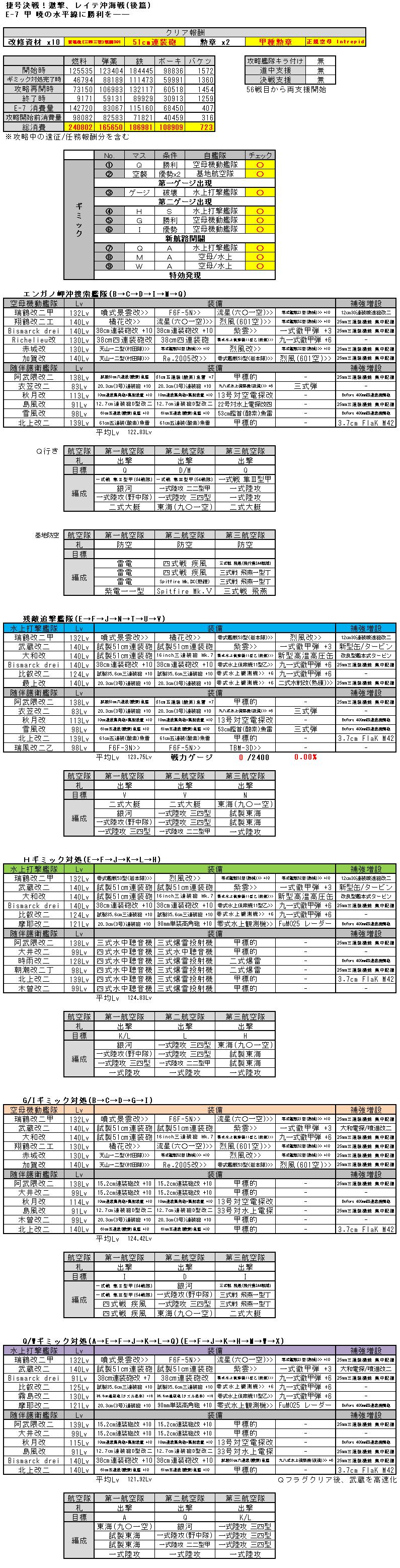 201802 E-7甲 リザルト01