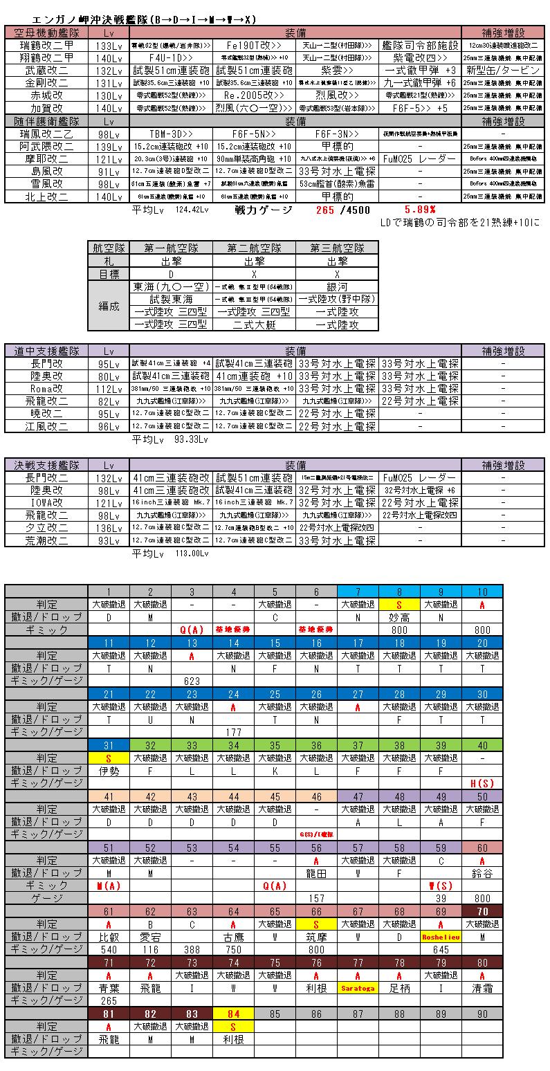 201802 E-7甲 リザルト02