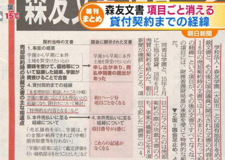 朝日新聞社説「国会の調査要求にゼロ回答の財務省。立法府による行政府への監視が機能するか否かが試される局面、政府は文書改竄をしなかった証拠を国会に出すべき」