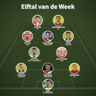 Elftal_van_de_Week_van_de_Eredivisie_Voetbal_International_missing_doan.jpg
