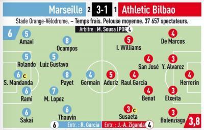 Olympique_Marseille_3_-_1_Athletic_Bilbao_EL2018.jpg