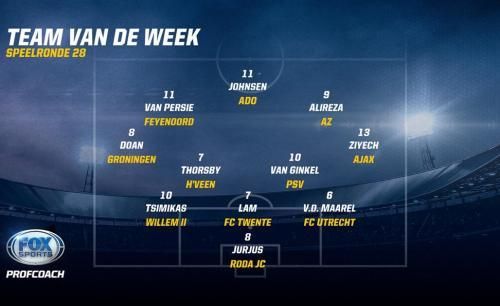 doan_Profcoach_Elftal_van_de_Week_foxsports_nl.jpg