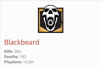 blackbeard stats