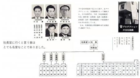7虫プロ組織図