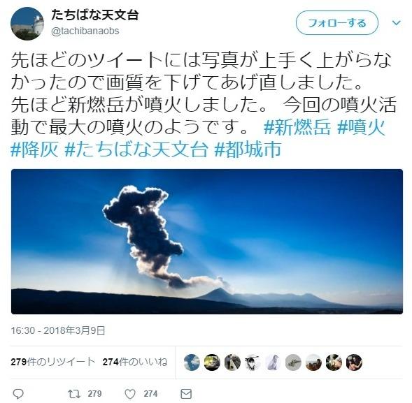 【マグマ】新燃岳で再び爆発的噴火…噴煙3200メートルを上げる