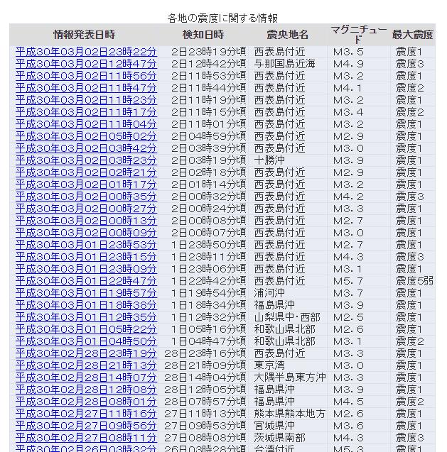 【沖縄】西表島での震度5弱の地震「ここ2~3ヶ月、地鳴りがあった」…続く余震に不安