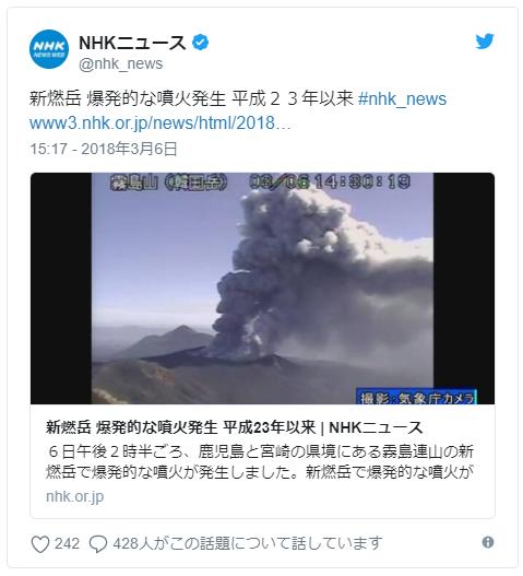 【前触れ】新燃岳が「2011年3月から7年ぶり」に噴火…噴煙2800メートルまで上げる!広範囲に降灰も確認