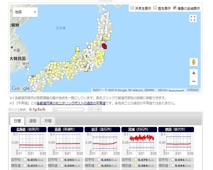 【放射線】ここだけの話、放射能汚染って「福島」より「宮城」の方がヤバいんじゃないの?