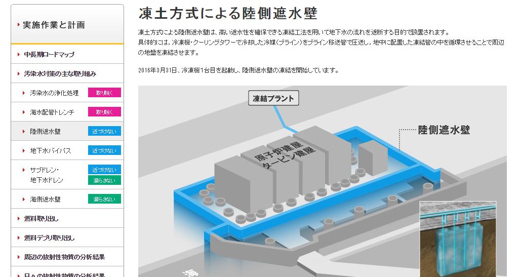 【福島原発】凍土壁の遮水効果は「約50%」…1日189トン → 93トンへ減少
