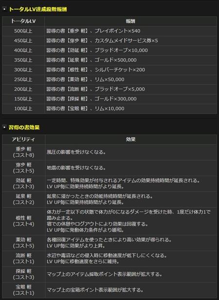 DDON2018-03-22-003.jpg
