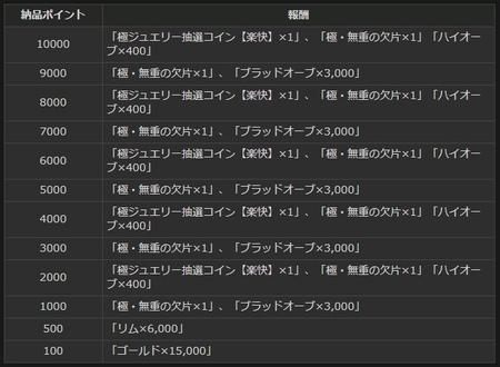 DDON2018-03-22-006.jpg