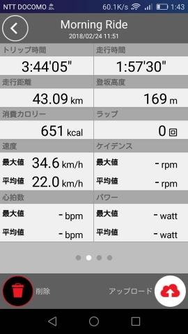 行きも帰りも大体追い風という美味しい日でしたが、久々走ったので疲れました…。