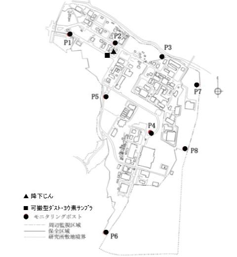 サイクル研