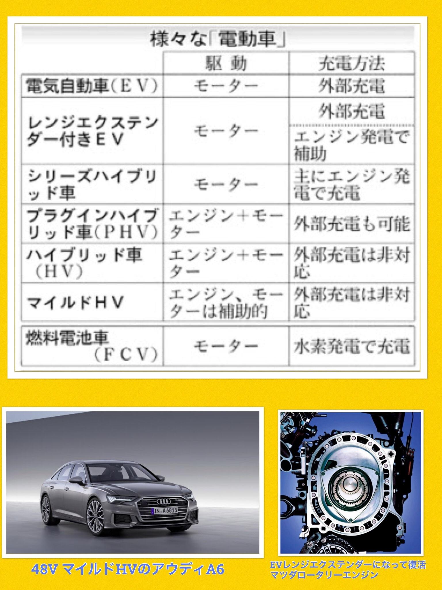 電動車両の種類一覧 日経