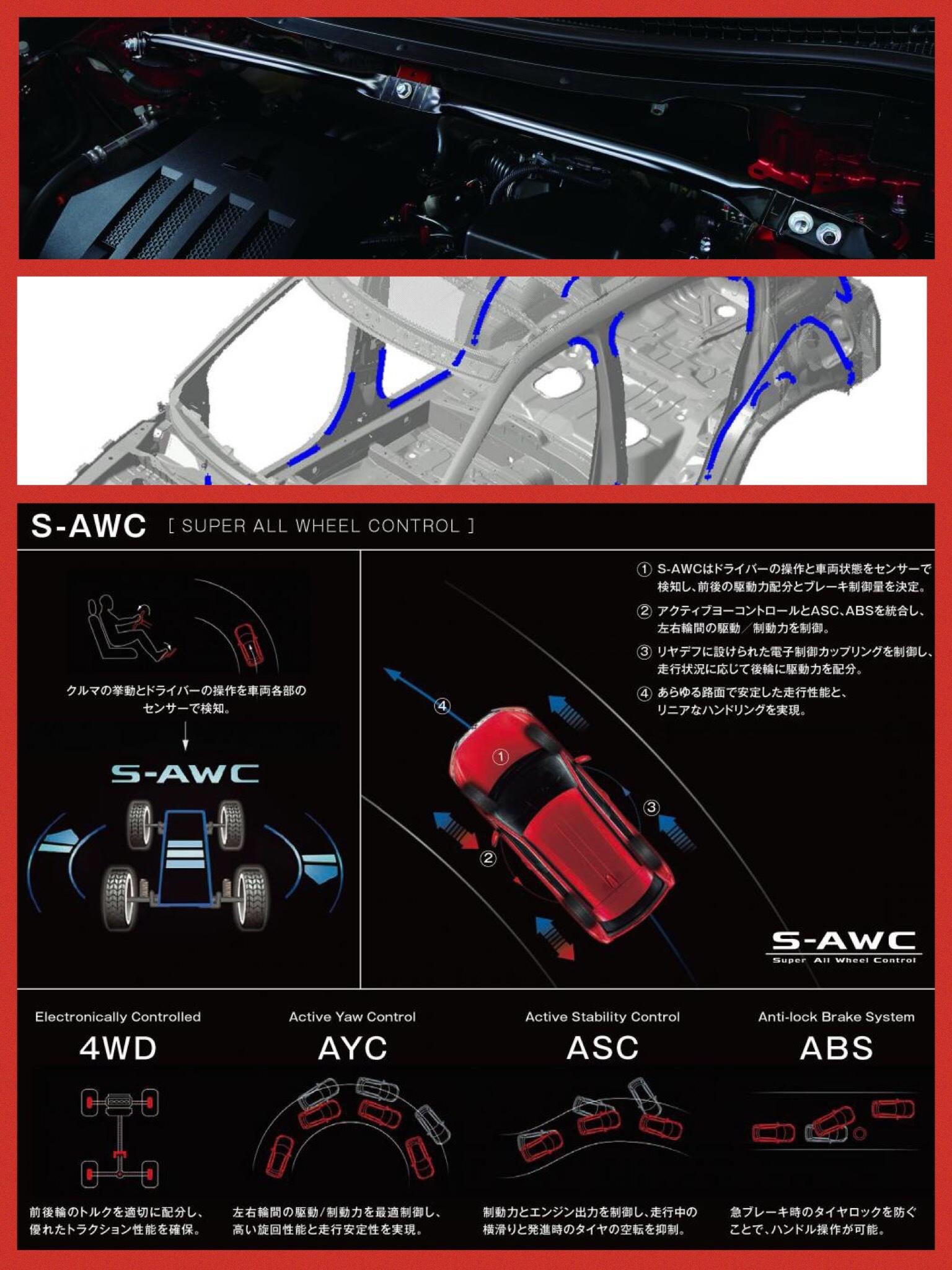 三菱エクリプスクロス モーターファン Mitsubishi Eclipse cross