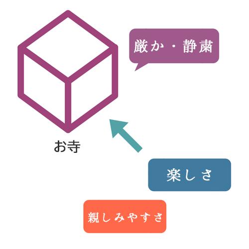 e_cube.png